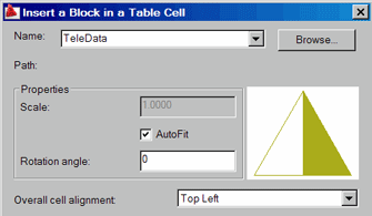 Insert a block in a table cell