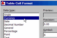 Table Cell Format