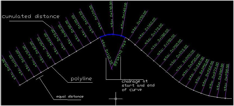 draw chainage on polyline - AutoLISP, Visual LISP & DCL - AutoCAD Forums