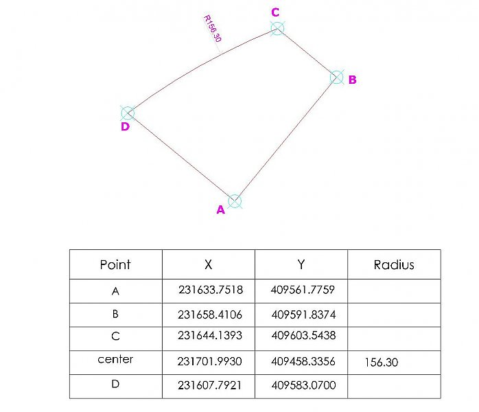 generate X & Y coordinates into table - AutoLISP, Visual