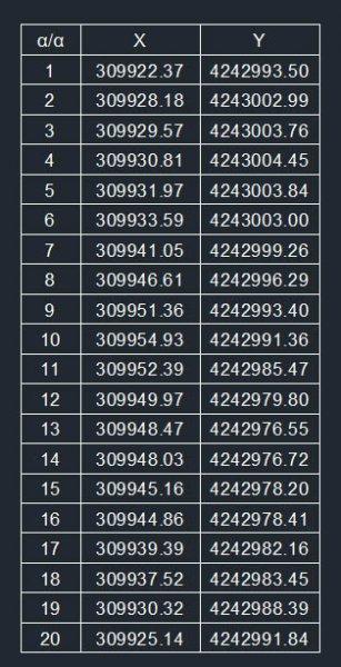 coordinate point list (* txt file) and table - AutoLISP