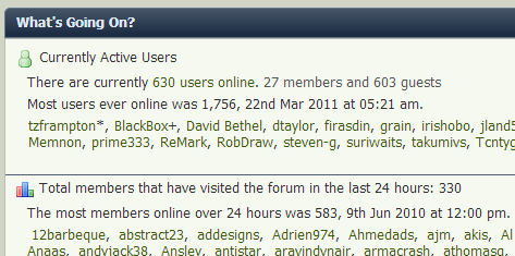 CADTutor_most_users.PNG