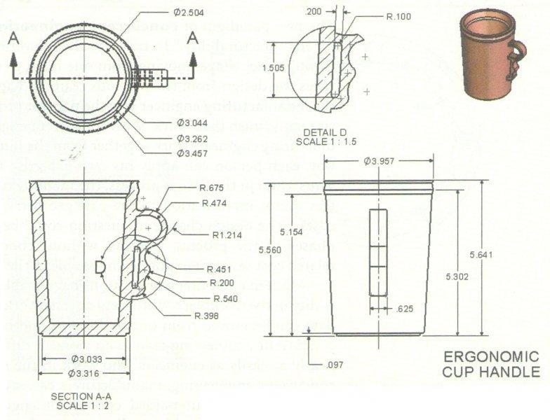 ERGONOMIC CUP.jpg