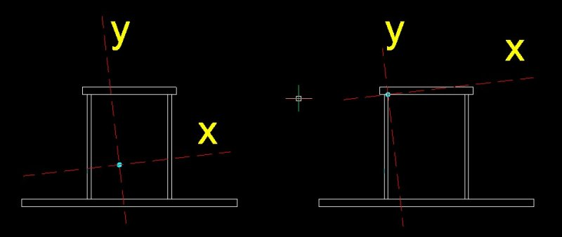 statical moment - AutoLISP, Visual LISP & DCL - AutoCAD Forums