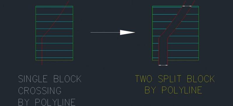 Split block crossing by polyline it's possible with lisp? - AutoLISP