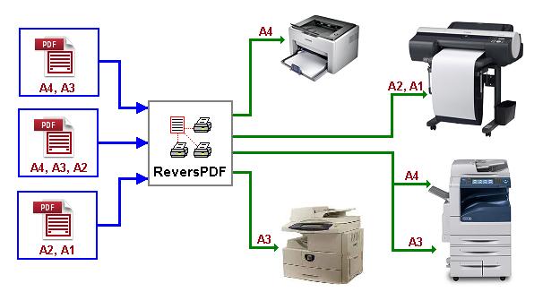 ReversPDF.png
