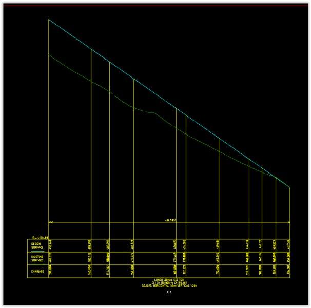 longitudinal profile from 3D polyline - AutoLISP, Visual