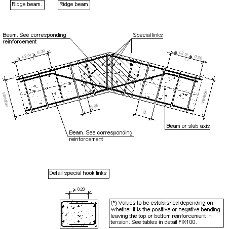 Structural Detailing - Inclined Beam - Apex and Valley