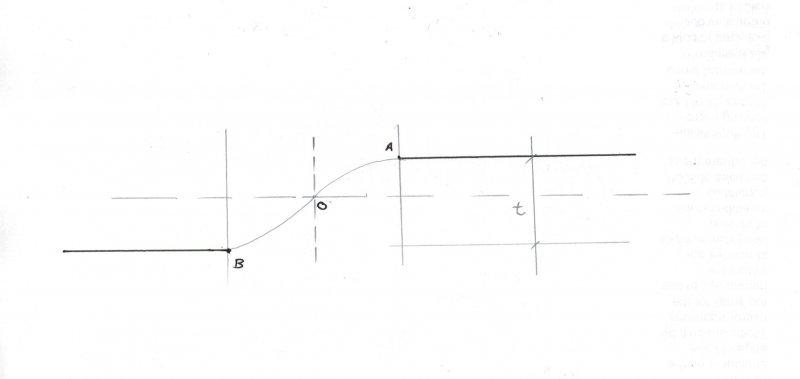 AutoCAD S bend18017_0000.jpg
