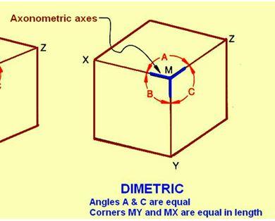 dimetric2.JPG