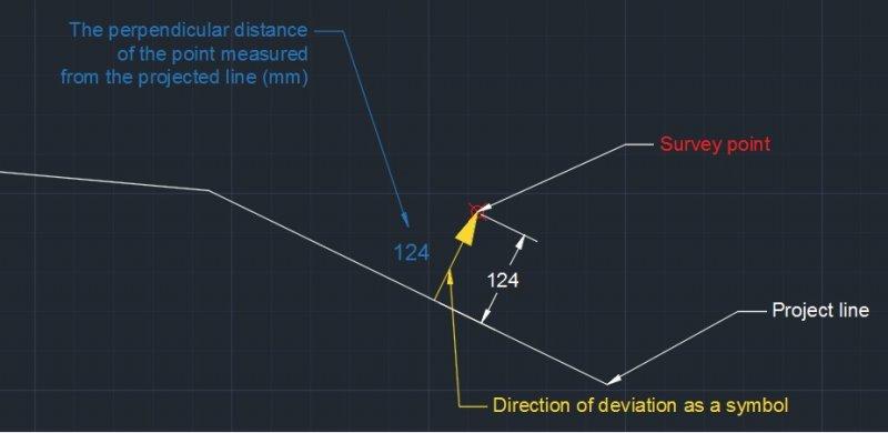 Deviation example.jpg
