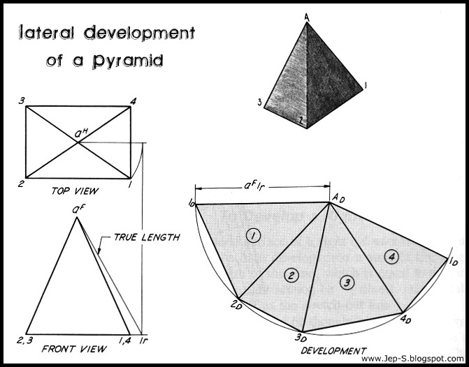 Lateral Development of a Pyramid Final.jpg