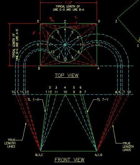 1843337225_Plate3truelengthdetermination.JPG.254e60cf0d06042cfb7e23a0a4e1865e.JPG