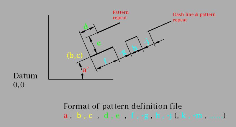 1211746529_Pattern1dataformat.thumb.PNG.e8b612d85c30240534567f22a81cc664.PNG